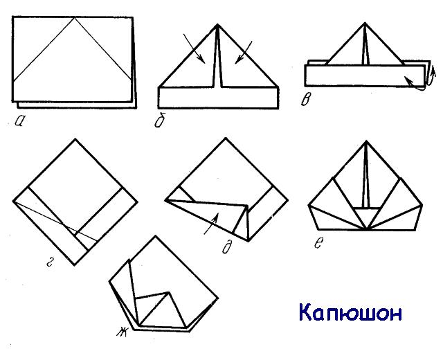Как из бумаги сделать пилотку схема